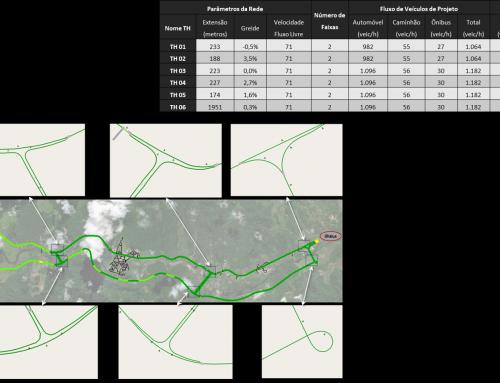 Análise de Capacidade Rodovia BR-415 (HCM)